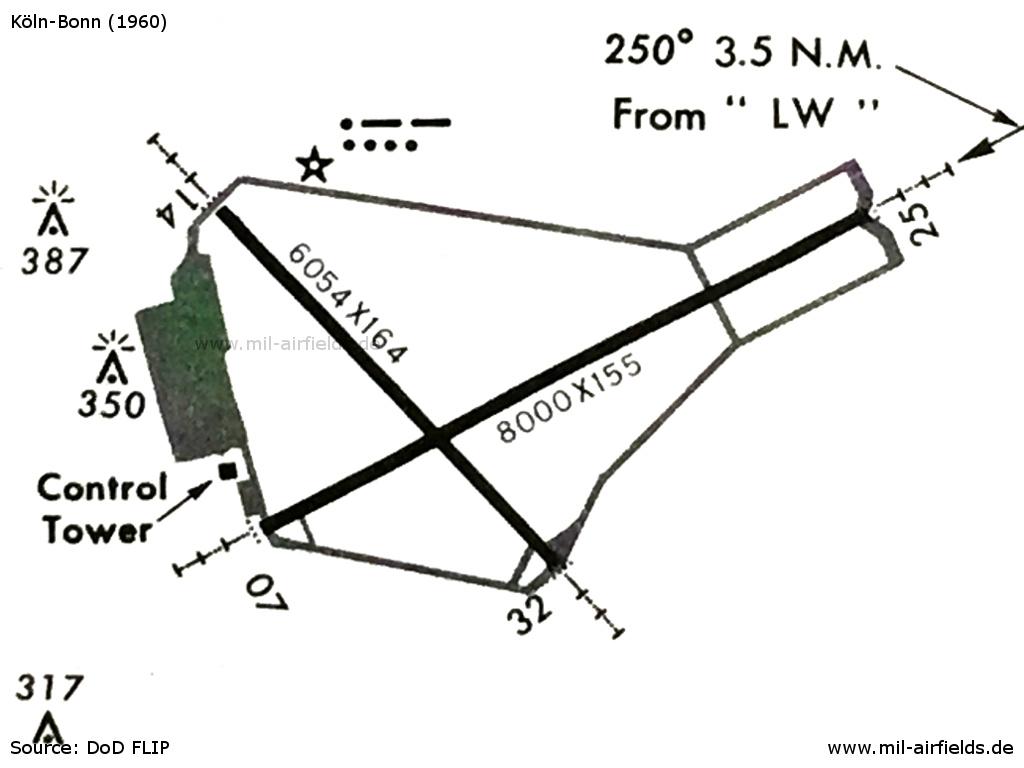 KlnBonn Airport Military Airfield Directory