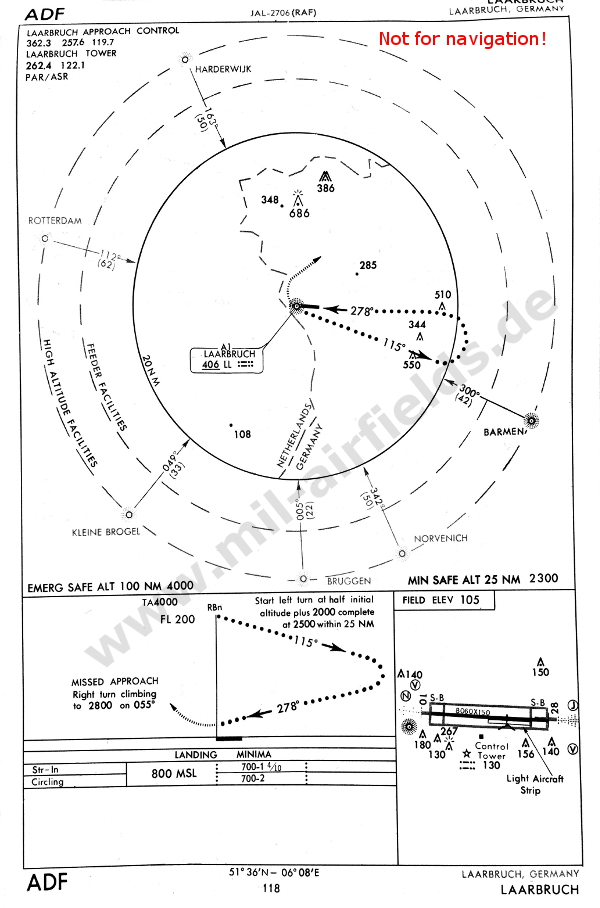 High altitude ADF approach chart Laarbruch 1968