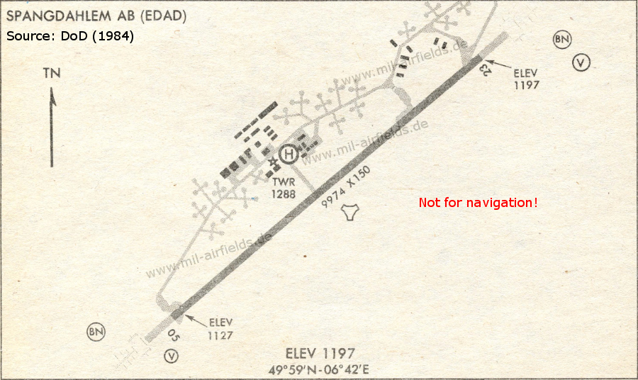Spangdahlem: Air Base Military Airfield Directory