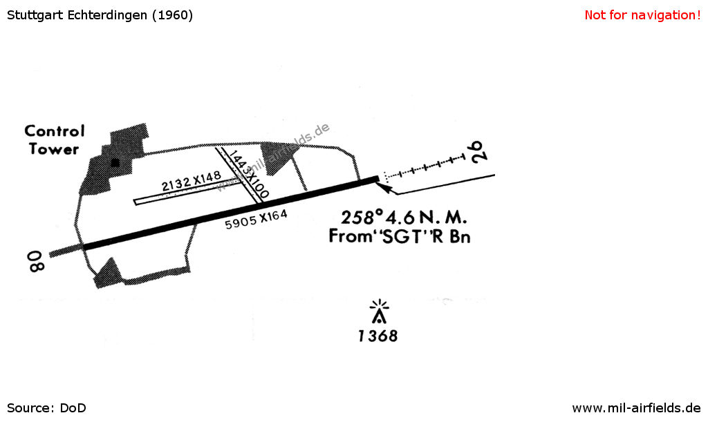 Map of Stuttgart airport in 1960
