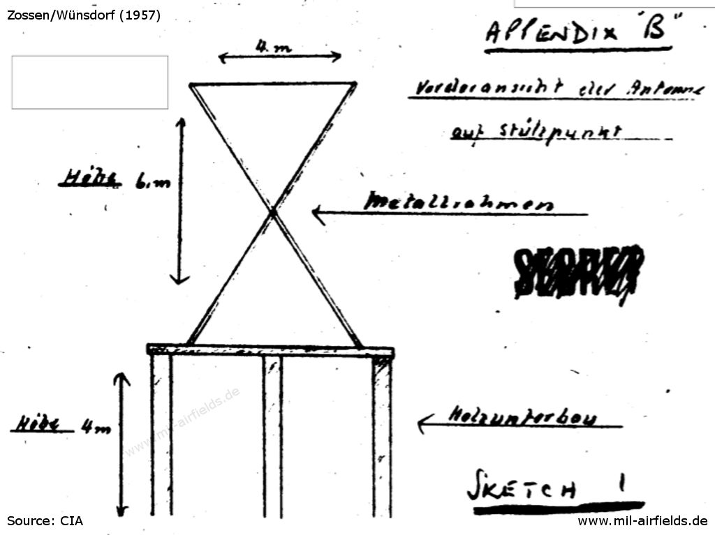 Sketch 1 from CIA report: Antenna on base